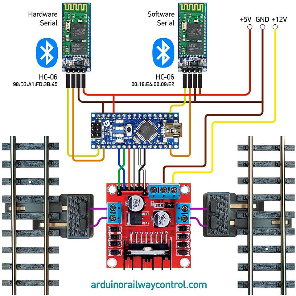 Arduino Train Junior NANO