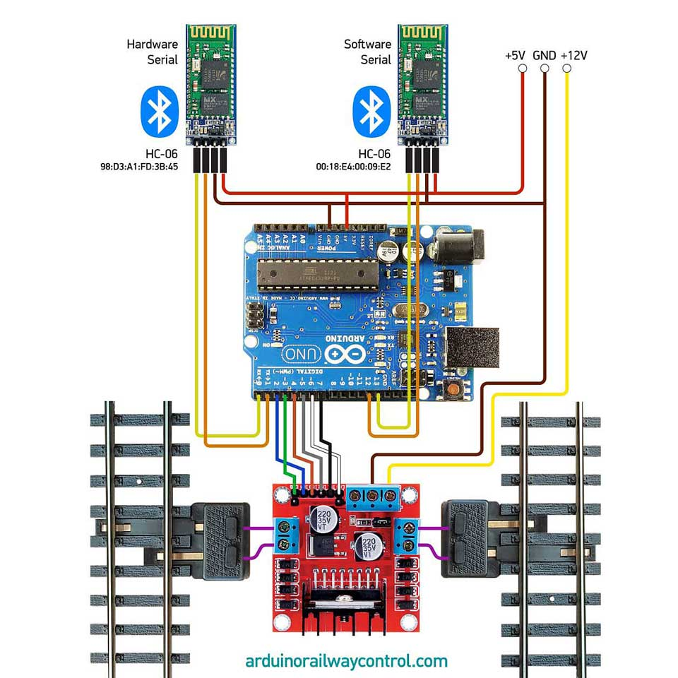 Arduino Train Junior UNO