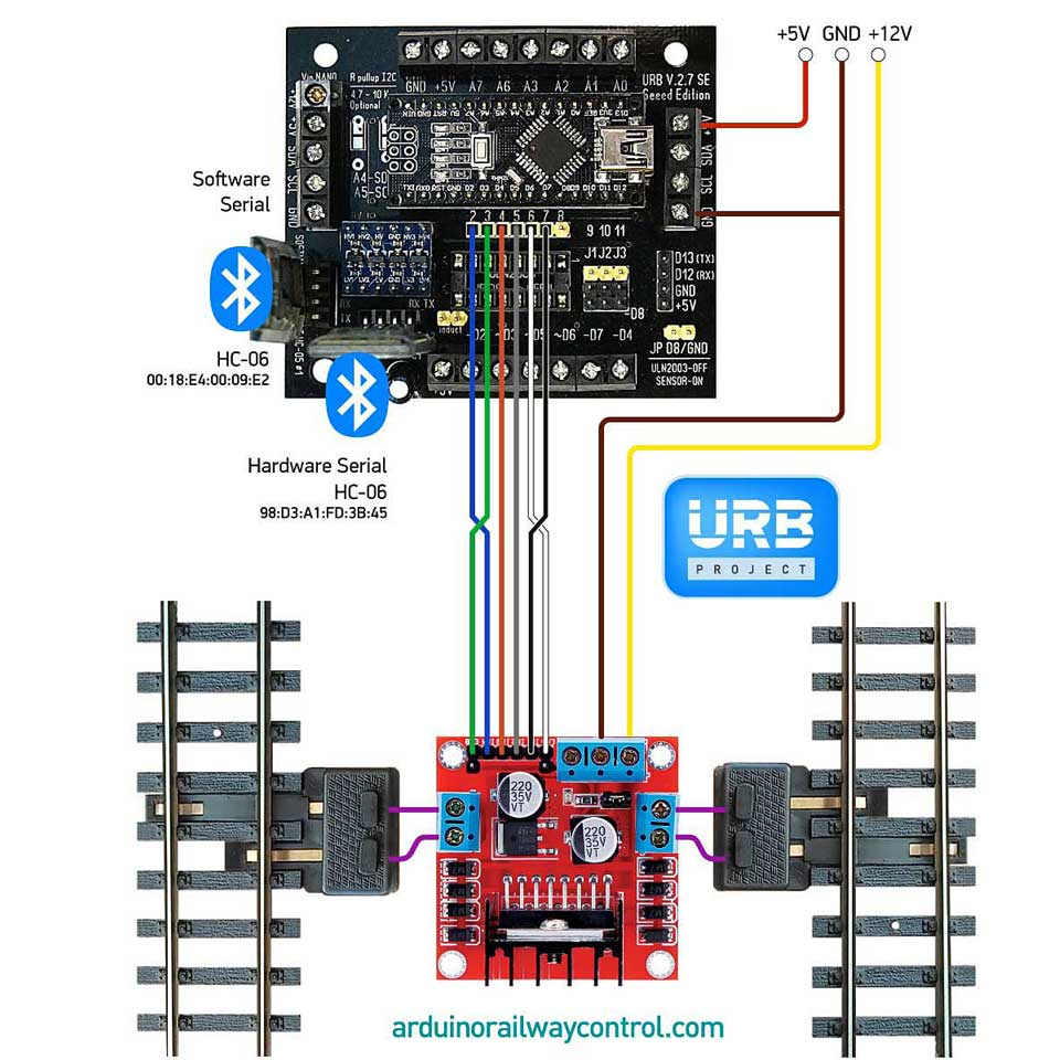 Arduino Train Junior URB
